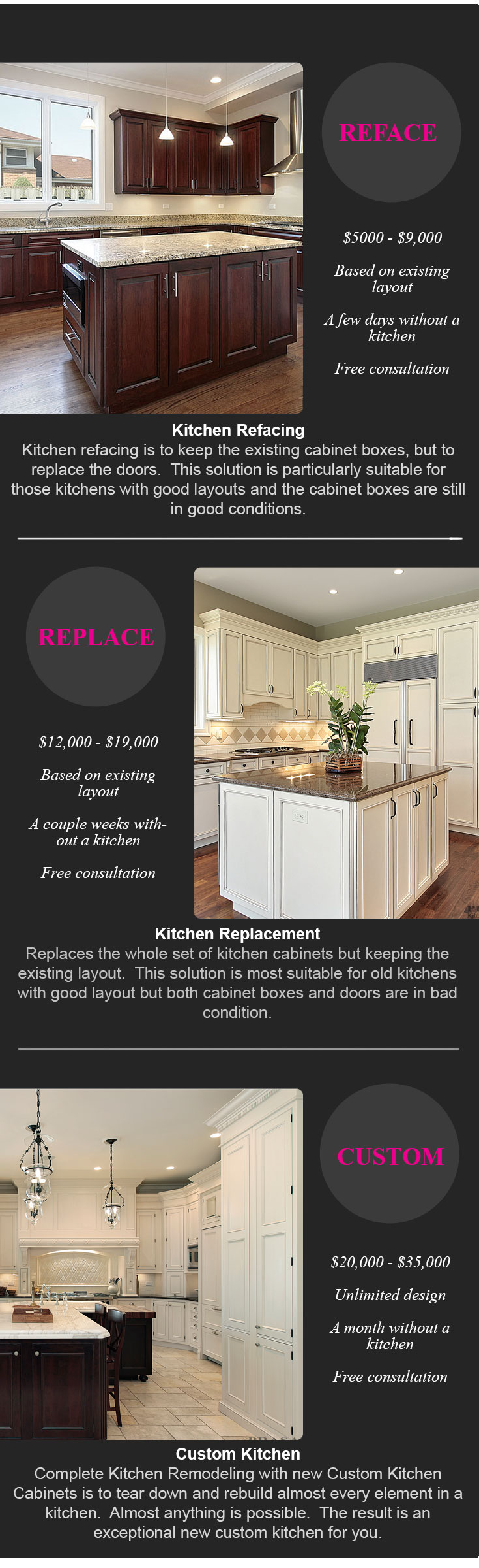 Kitchen Refacing Burlington Ontario Prasada Kitchens And Fine Cabinetry
