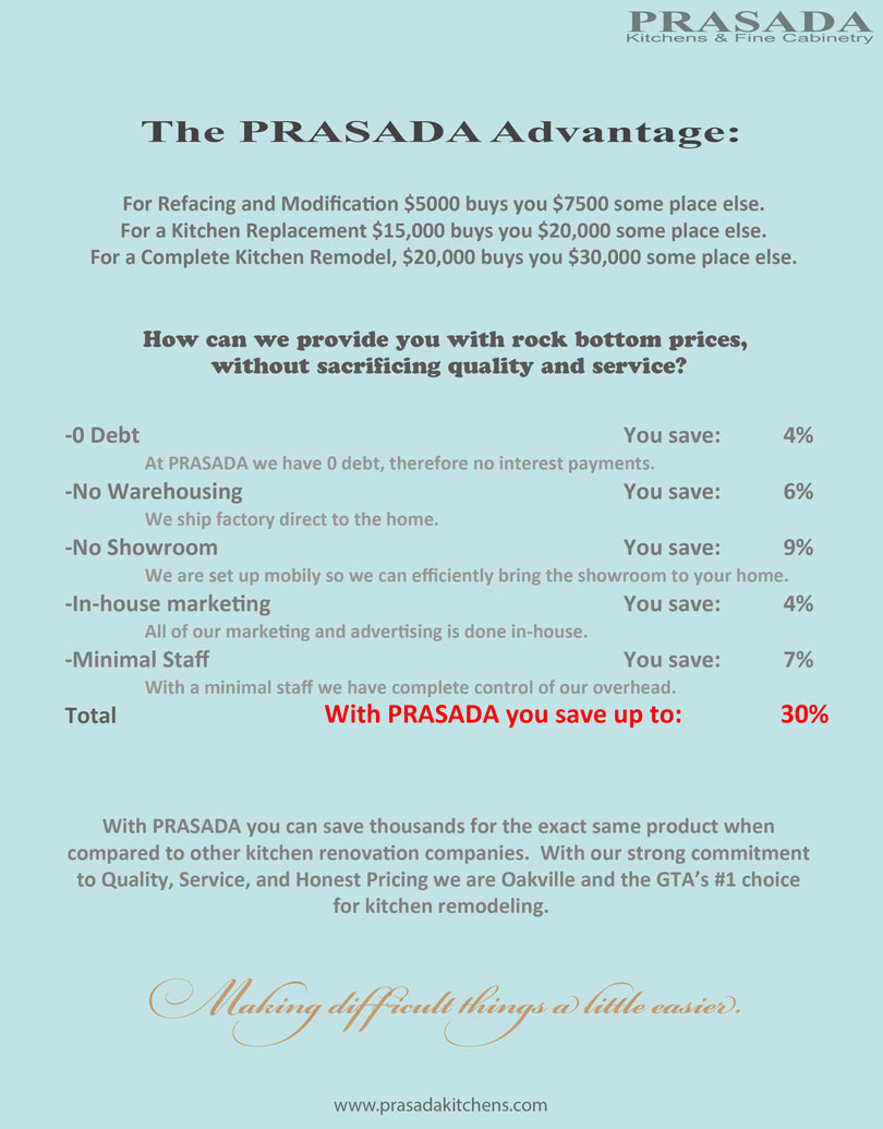 The PRASADA Kitchens U0026 Fine Cabinetry Advantage: